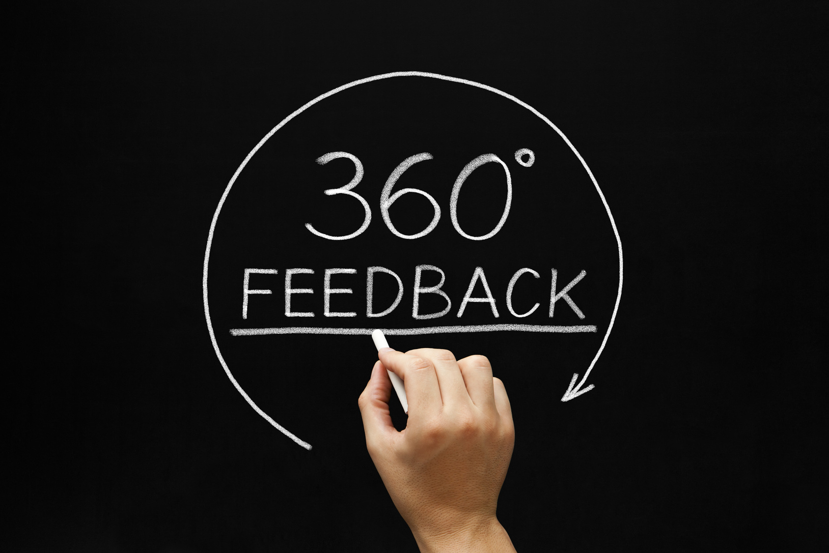All about 360 degree feedback